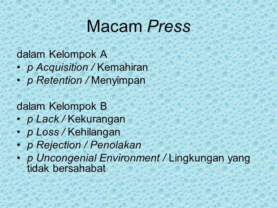 Macam Press dalam Kelompok A p Acquisition / Kemahiran