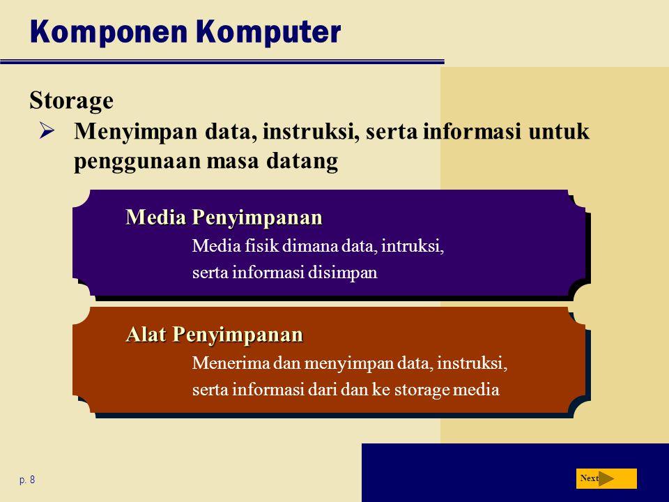Komponen Komputer Storage