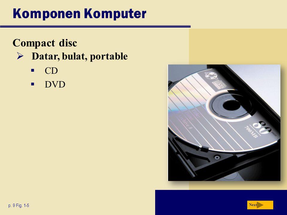 Komponen Komputer Compact disc Datar, bulat, portable CD DVD