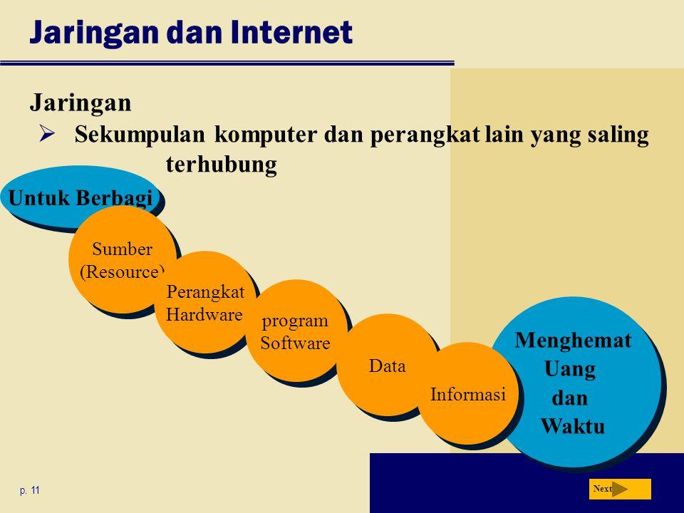 Jaringan dan Internet Jaringan