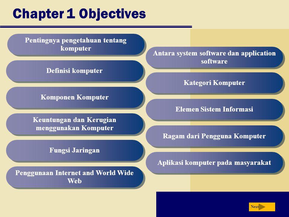 Chapter 1 Objectives Pentingnya pengetahuan tentang komputer