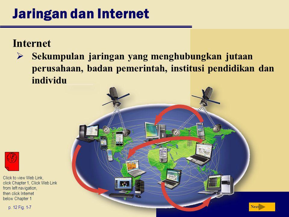 Jaringan dan Internet Internet