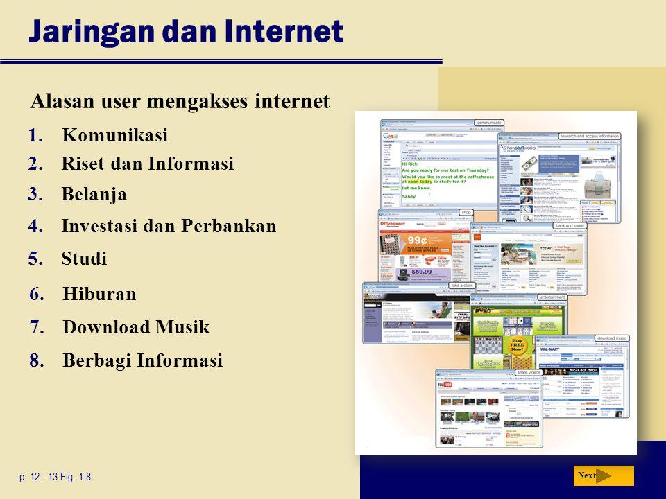 Jaringan dan Internet Alasan user mengakses internet Komunikasi