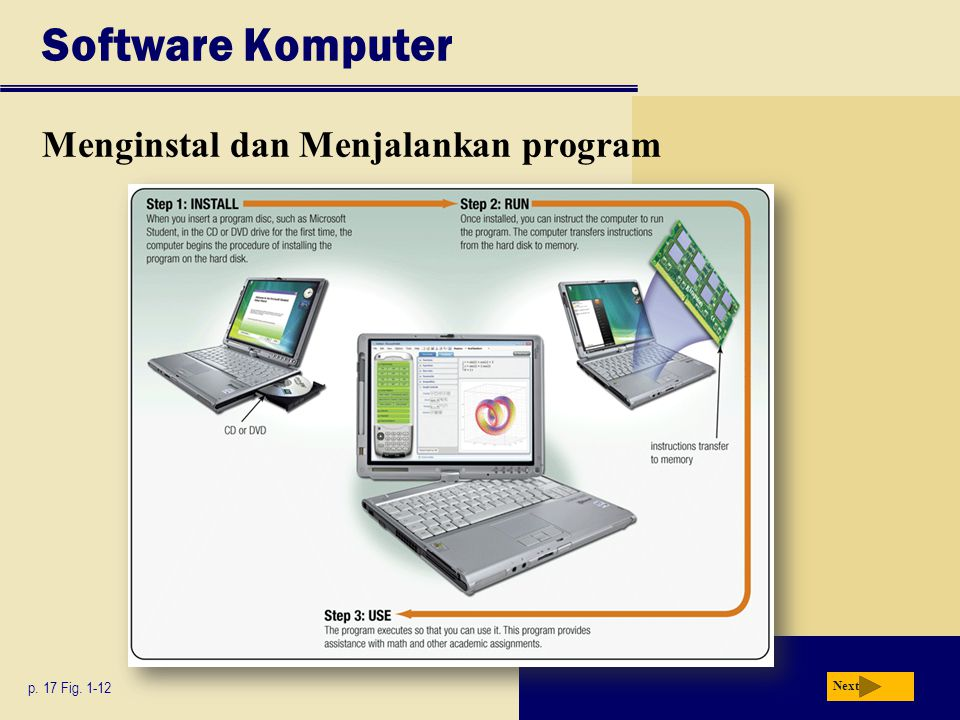 Software Komputer Menginstal dan Menjalankan program p. 17 Fig. 1-12