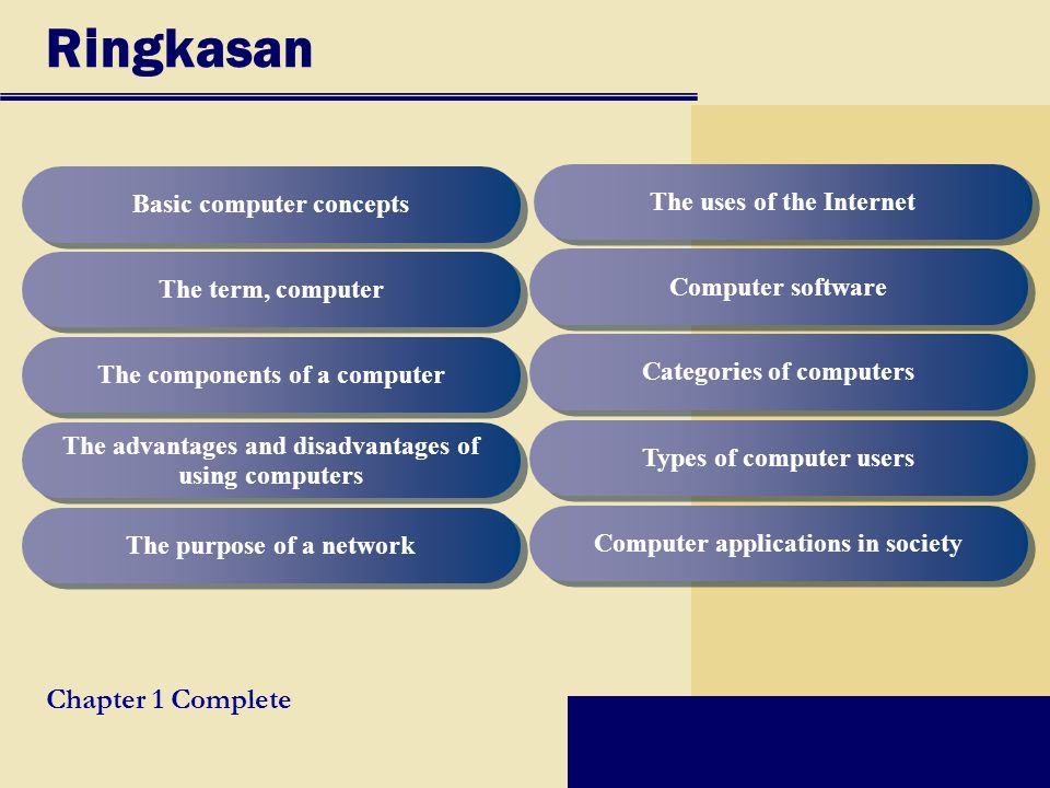 Ringkasan Chapter 1 Complete Basic computer concepts