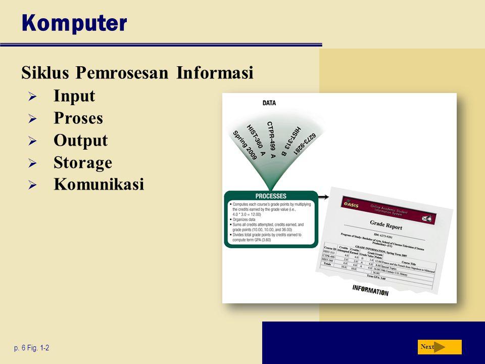 Komputer Siklus Pemrosesan Informasi Input Proses Output Storage