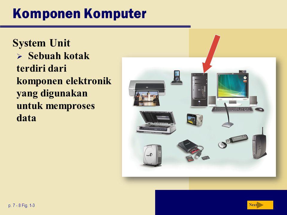 Komponen Komputer System Unit
