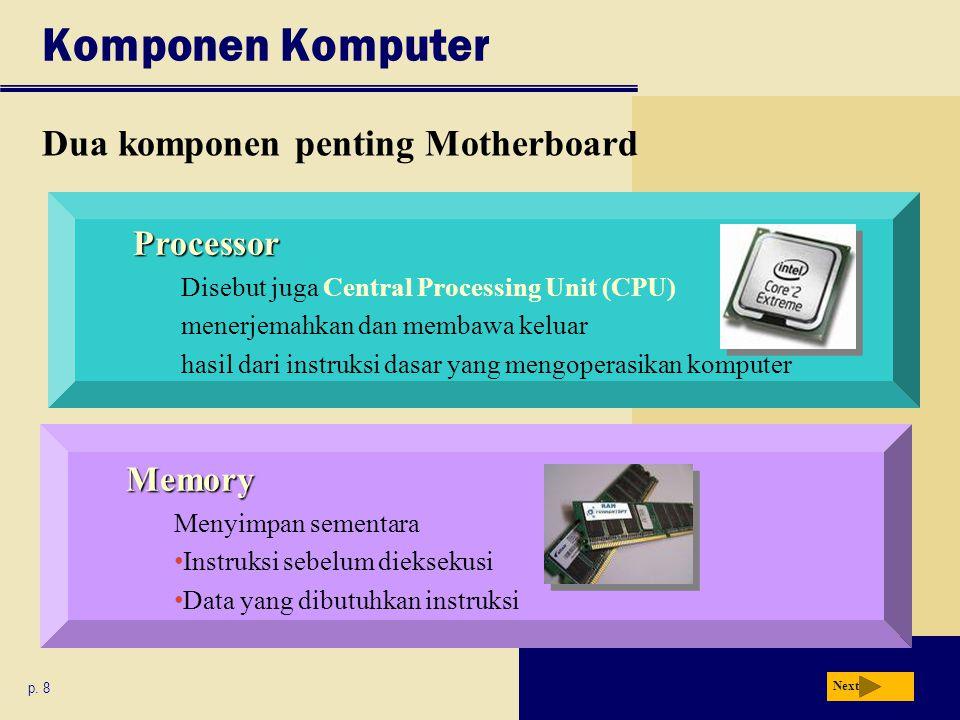 Komponen Komputer Dua komponen penting Motherboard Processor Memory