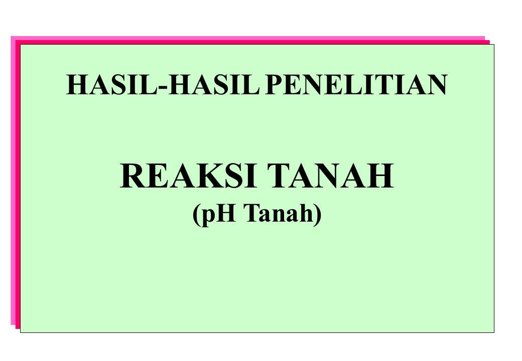 HASIL-HASIL PENELITIAN