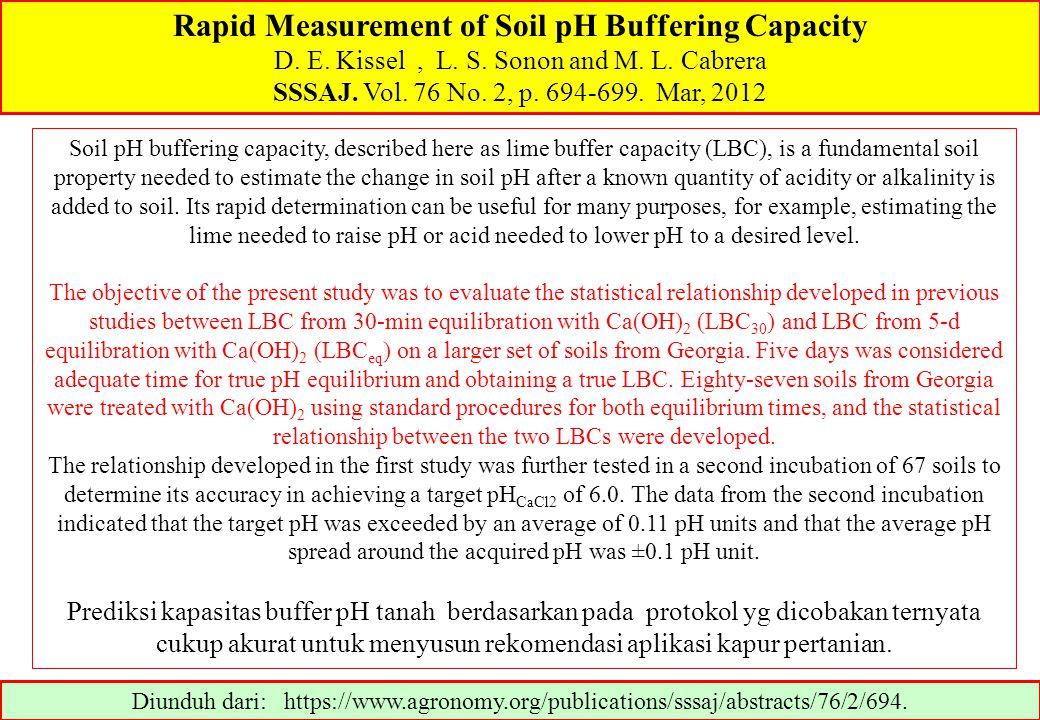 Rapid Measurement of Soil pH Buffering Capacity