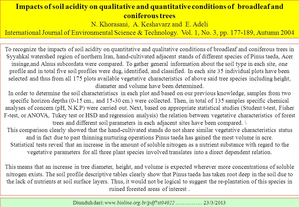Impacts of soil acidity on qualitative and quantitative conditions of broadleaf and coniferous trees