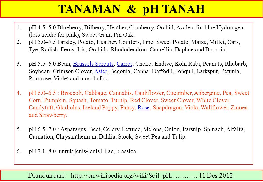 Diunduh dari: http://en.wikipedia.org/wiki/Soil_pH………… 11 Des 2012.