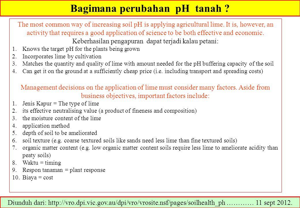 Bagimana perubahan pH tanah