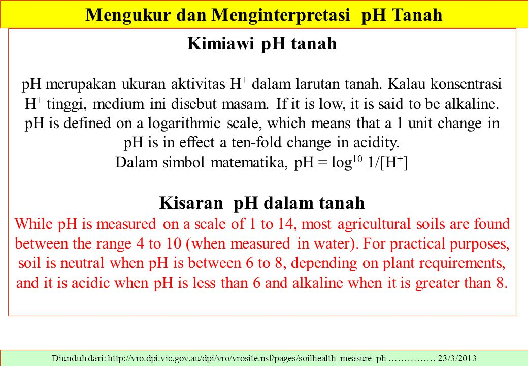 Mengukur dan Menginterpretasi pH Tanah