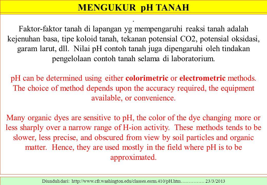 MENGUKUR pH TANAH .