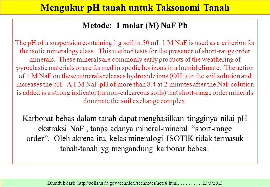 Mengukur pH tanah untuk Taksonomi Tanah Metode: 1 molar (M) NaF Ph