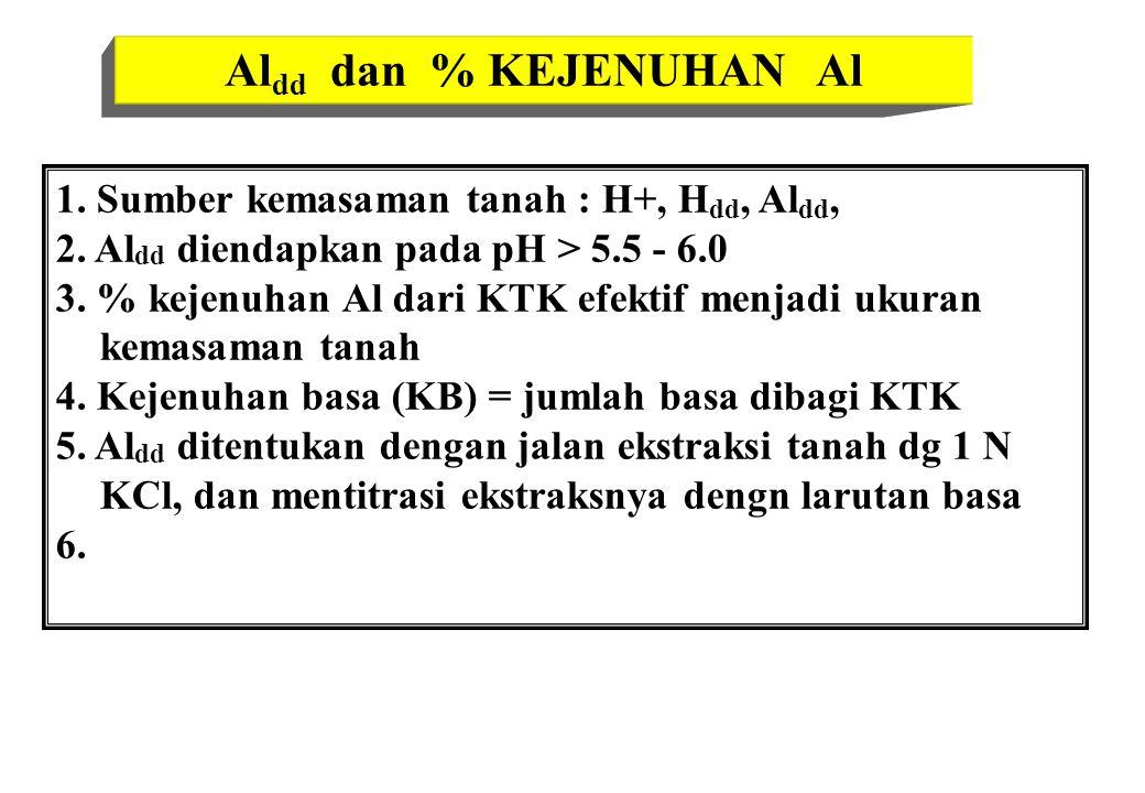 Aldd dan % KEJENUHAN Al 1. Sumber kemasaman tanah : H+, Hdd, Aldd,