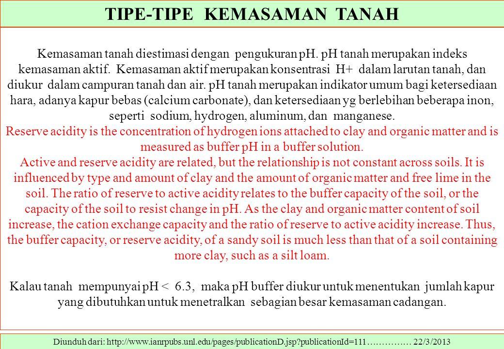 TIPE-TIPE KEMASAMAN TANAH