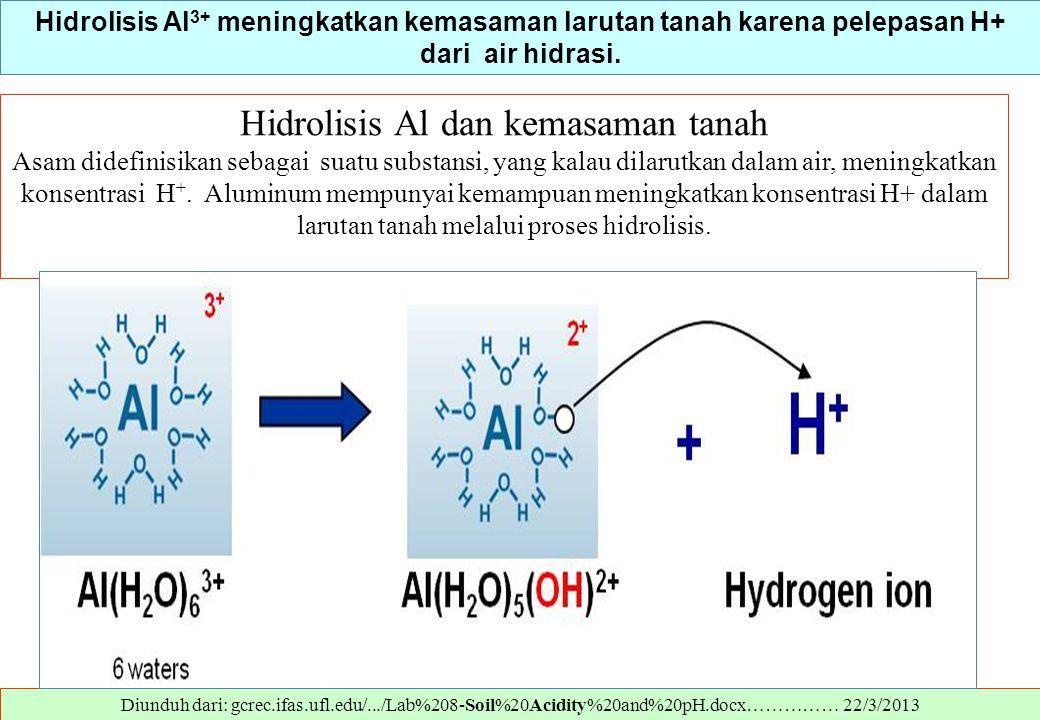 Hidrolisis Al dan kemasaman tanah