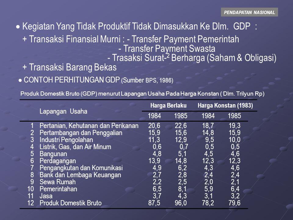 Kegiatan Yang Tidak Produktif Tidak Dimasukkan Ke Dlm. GDP :