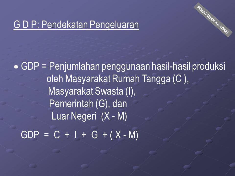 G D P: Pendekatan Pengeluaran