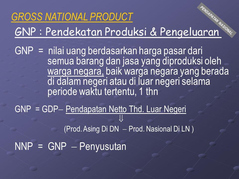 GROSS NATIONAL PRODUCT GNP : Pendekatan Produksi & Pengeluaran