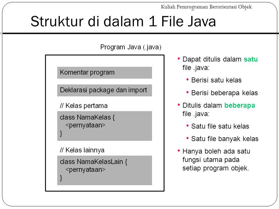 Struktur di dalam 1 File Java