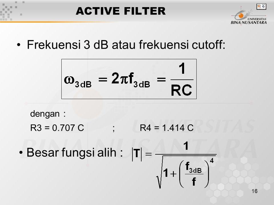 Frekuensi 3 dB atau frekuensi cutoff:
