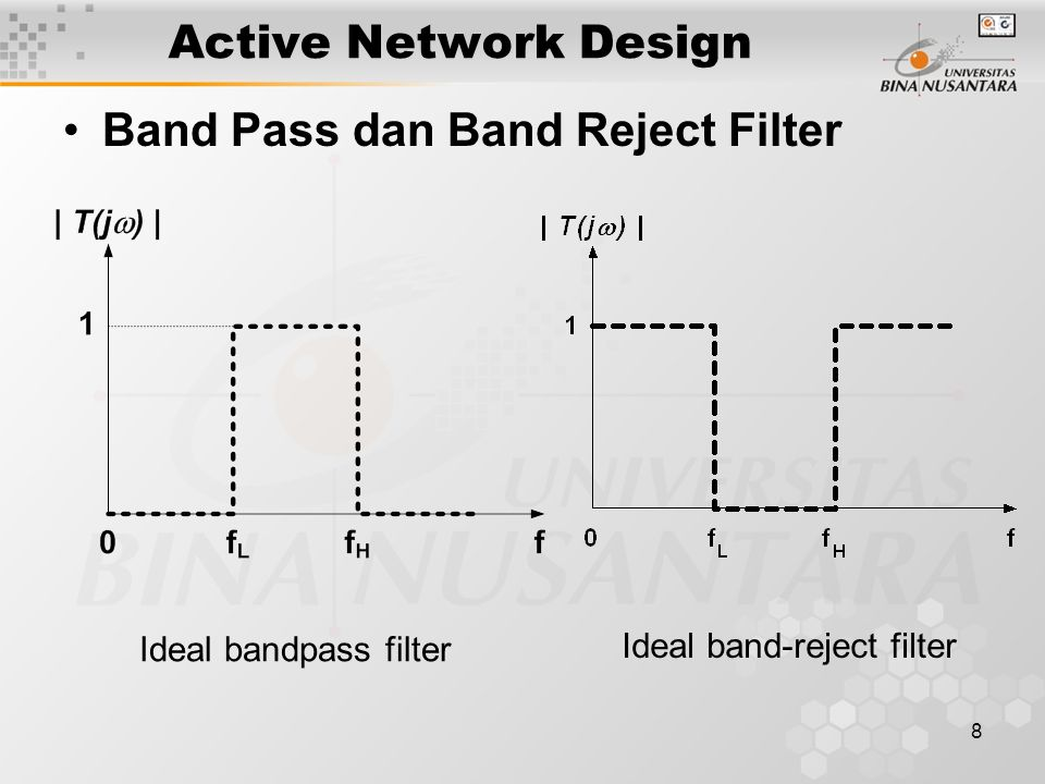 Ideal band-reject filter