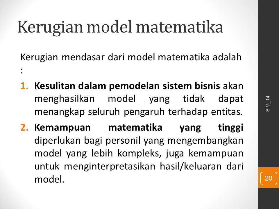 Kerugian model matematika