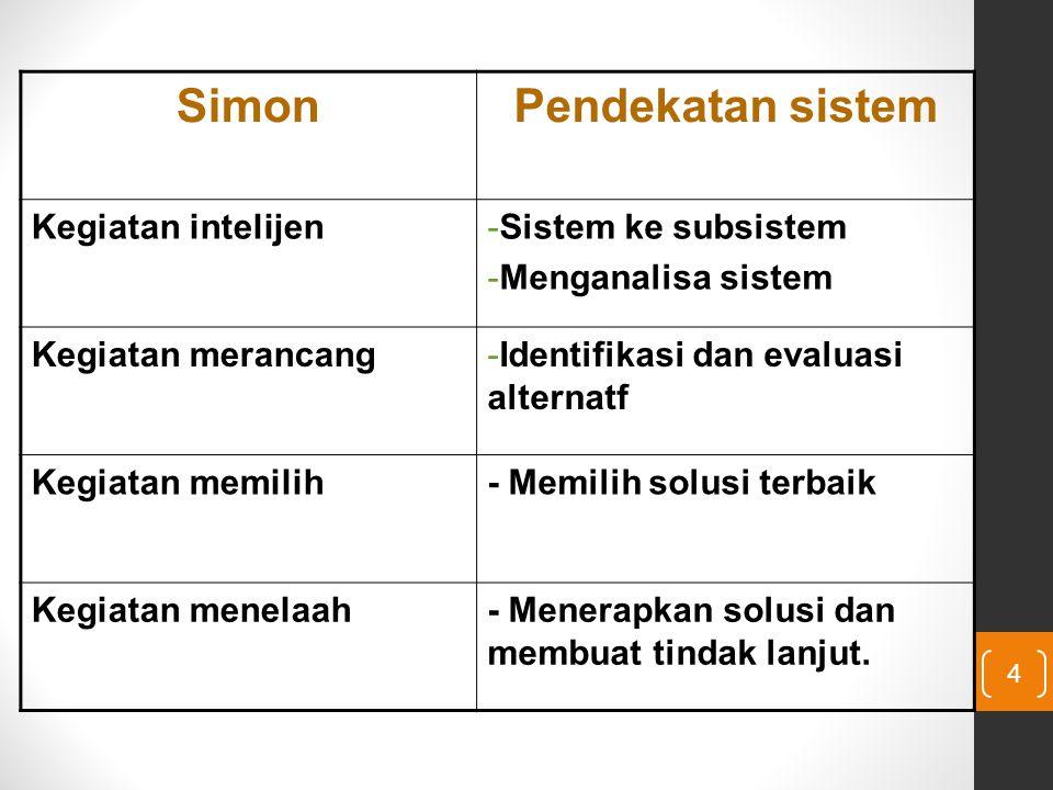 Simon Pendekatan sistem