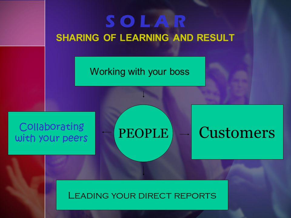 S O L A R SHARING OF LEARNING AND RESULT