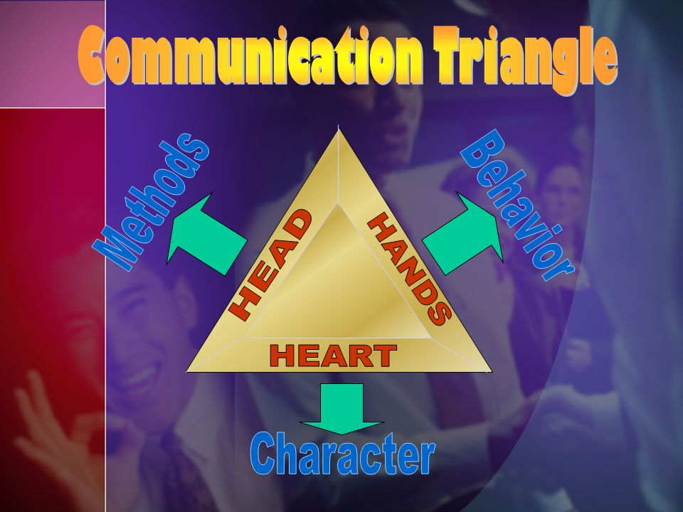Communication Triangle