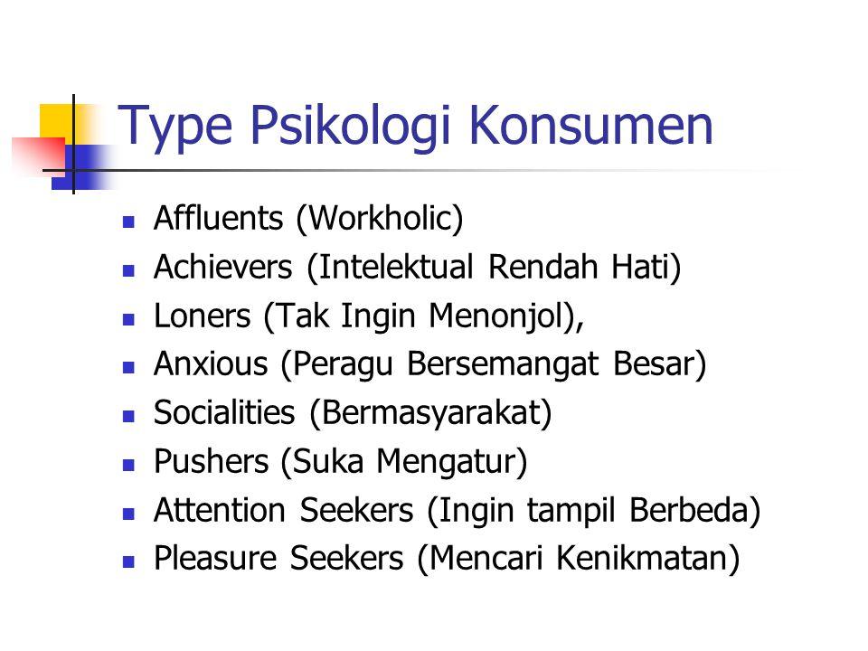 Type Psikologi Konsumen