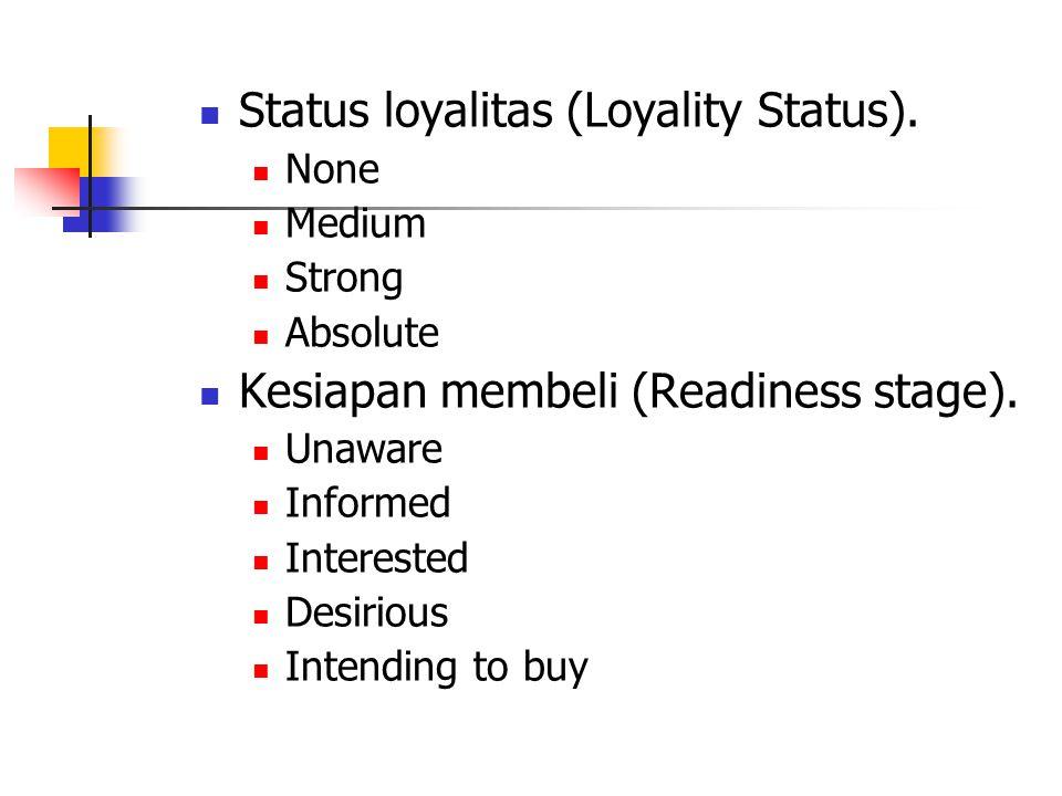 Status loyalitas (Loyality Status).