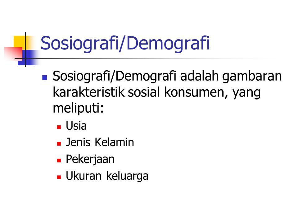 Sosiografi/Demografi