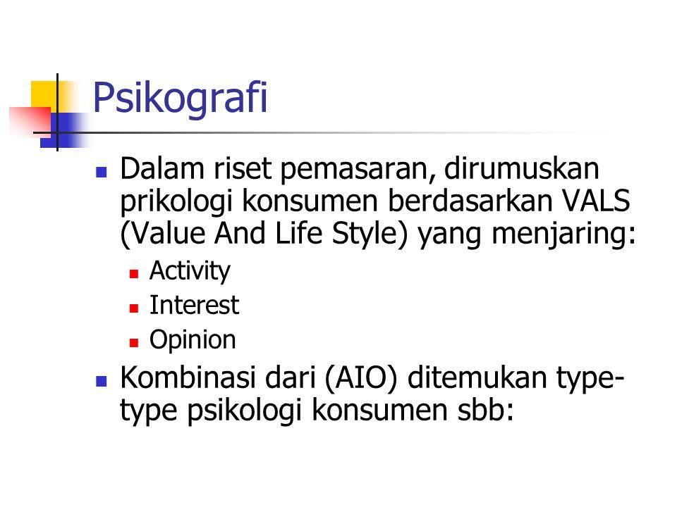 Psikografi Dalam riset pemasaran, dirumuskan prikologi konsumen berdasarkan VALS (Value And Life Style) yang menjaring: