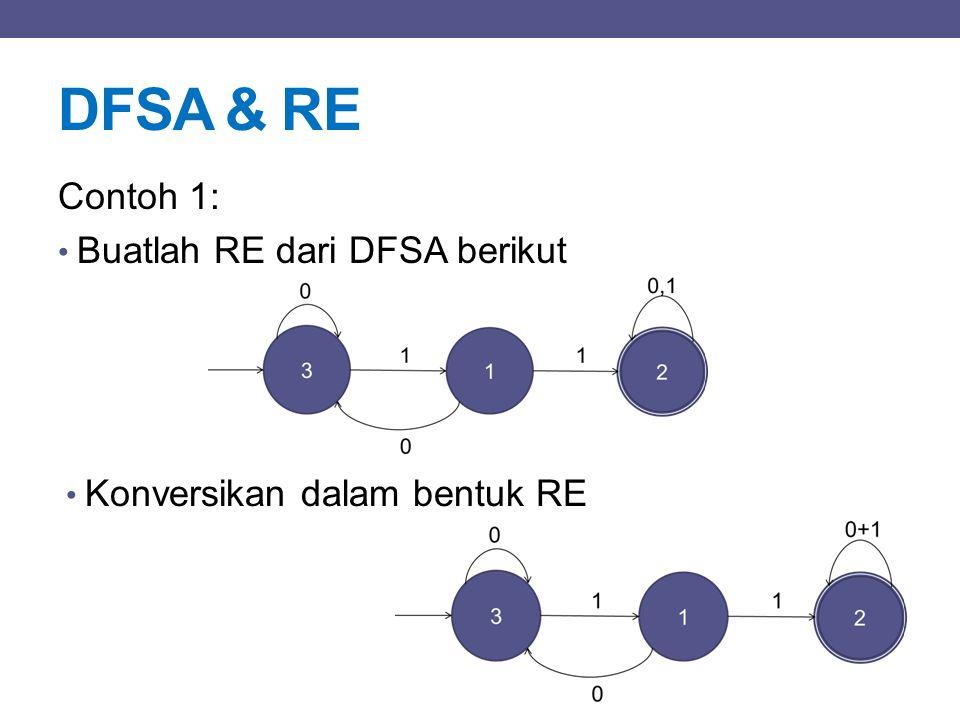 DFSA & RE Contoh 1: Buatlah RE dari DFSA berikut