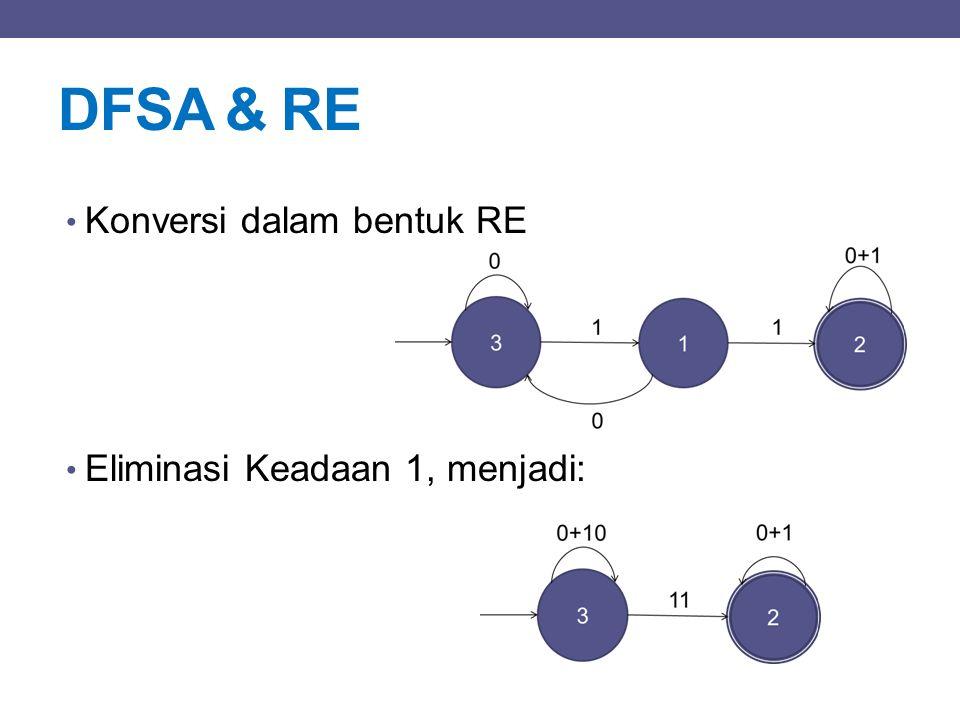 DFSA & RE Konversi dalam bentuk RE Eliminasi Keadaan 1, menjadi: