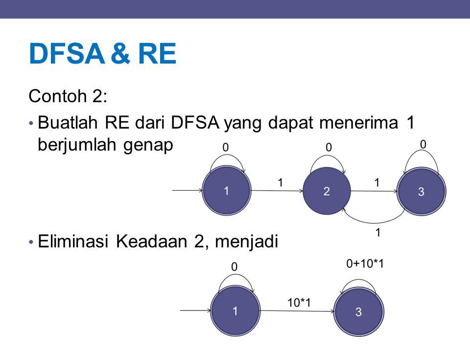 DFSA & RE Contoh 2: Buatlah RE dari DFSA yang dapat menerima 1 berjumlah genap.