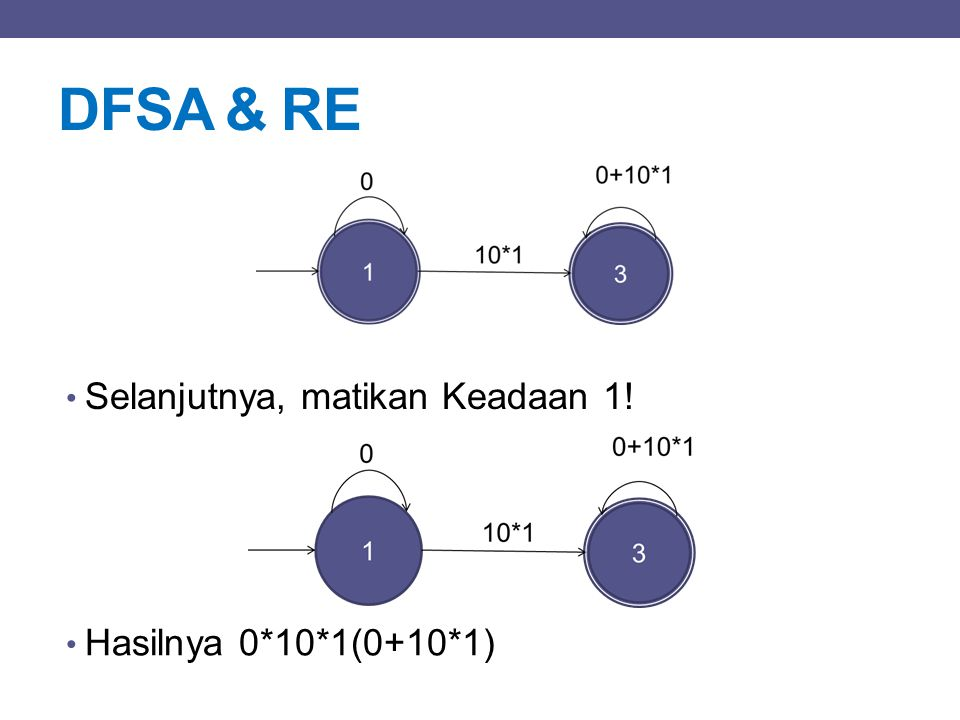 DFSA & RE Selanjutnya, matikan Keadaan 1! Hasilnya 0*10*1(0+10*1)