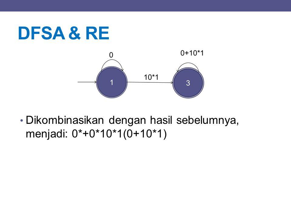 DFSA & RE Dikombinasikan dengan hasil sebelumnya, menjadi: 0*+0*10*1(0+10*1)