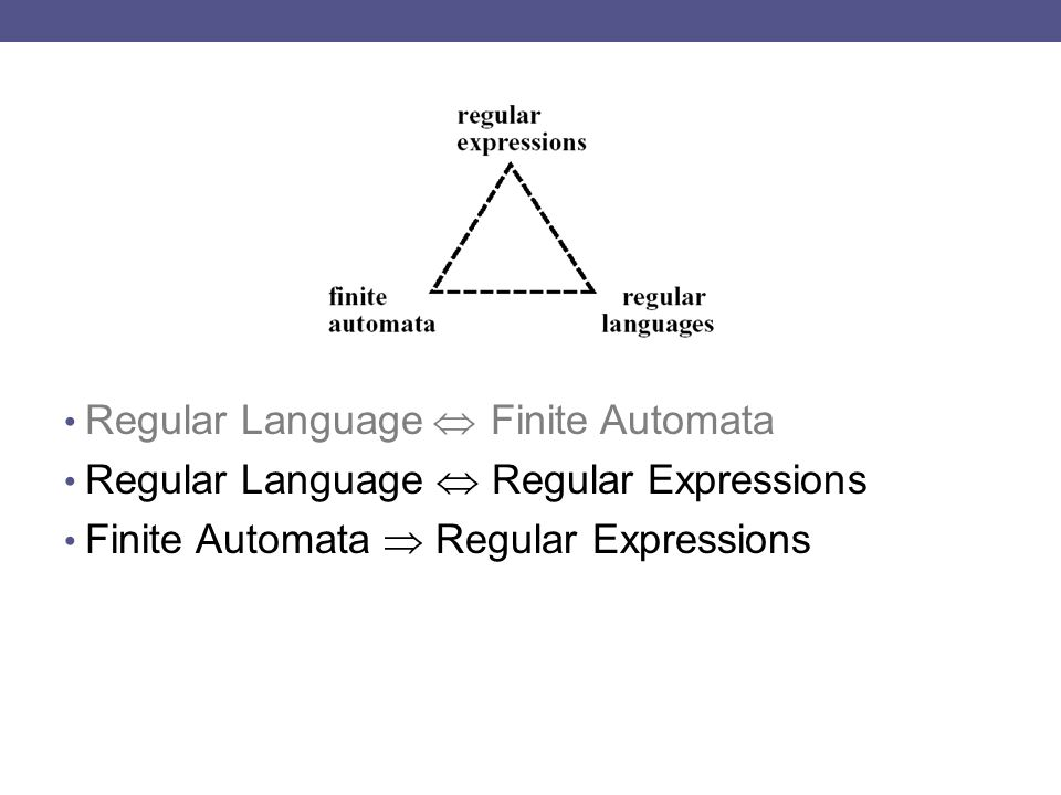 Regular Language Finite Automata