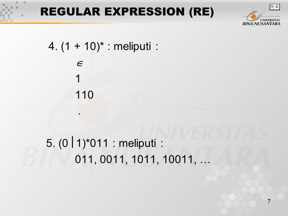 REGULAR EXPRESSION (RE)