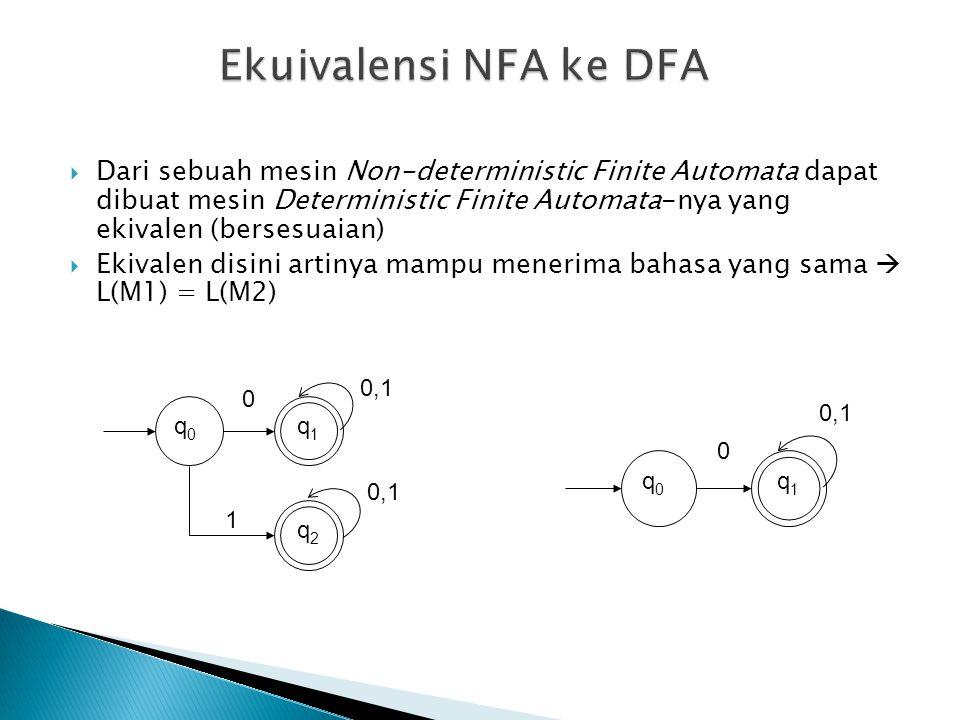 Ekuivalensi NFA ke DFA