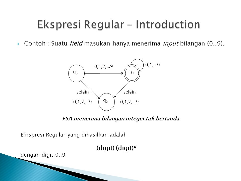 Ekspresi Regular – Introduction
