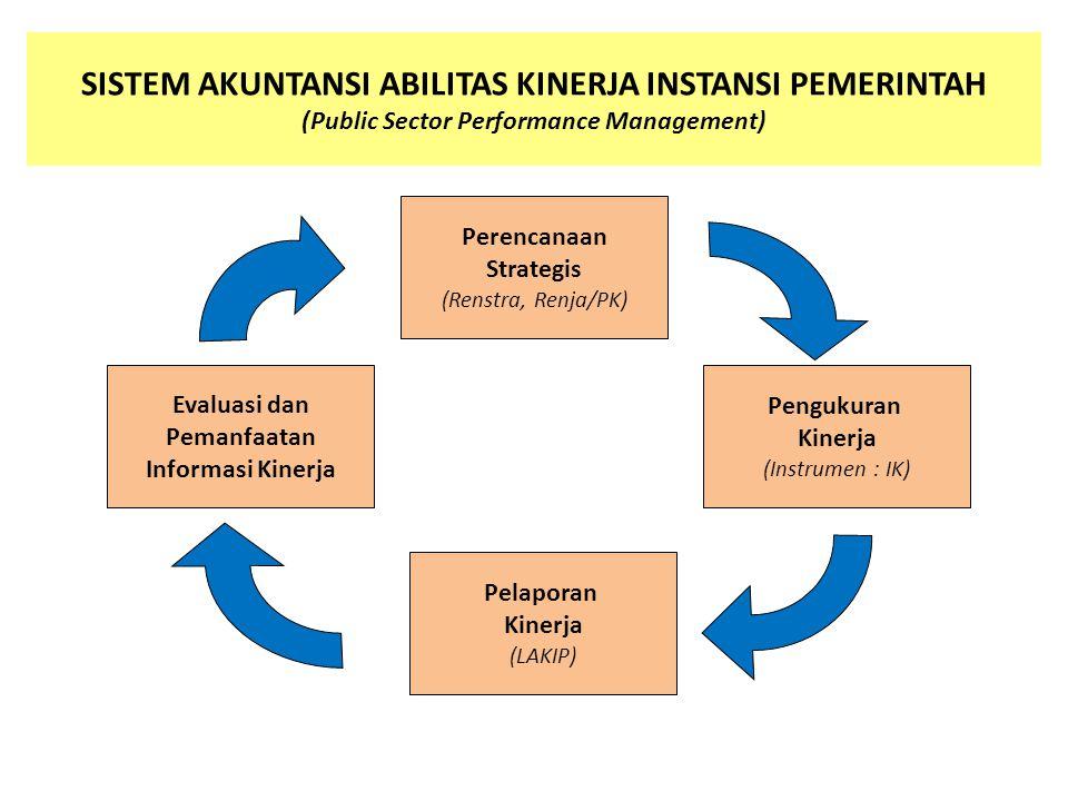 SISTEM AKUNTANSI ABILITAS KINERJA INSTANSI PEMERINTAH (Public Sector Performance Management)