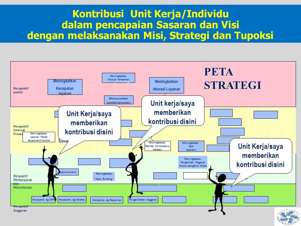 PETA STRATEGI Kontribusi Unit Kerja/Individu