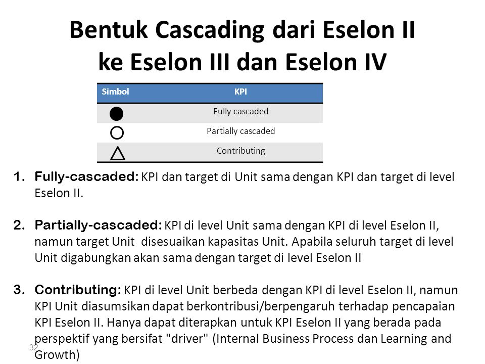 Bentuk Cascading dari Eselon II ke Eselon III dan Eselon IV