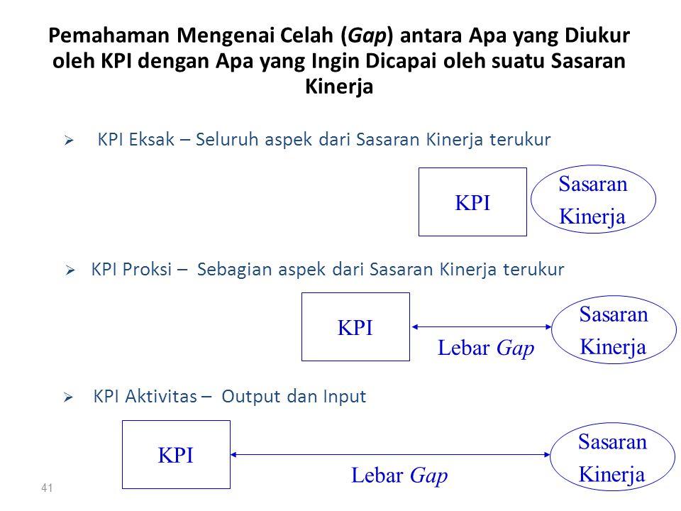Pemahaman Mengenai Celah (Gap) antara Apa yang Diukur oleh KPI dengan Apa yang Ingin Dicapai oleh suatu Sasaran Kinerja